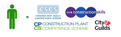 ConstructionCertifications